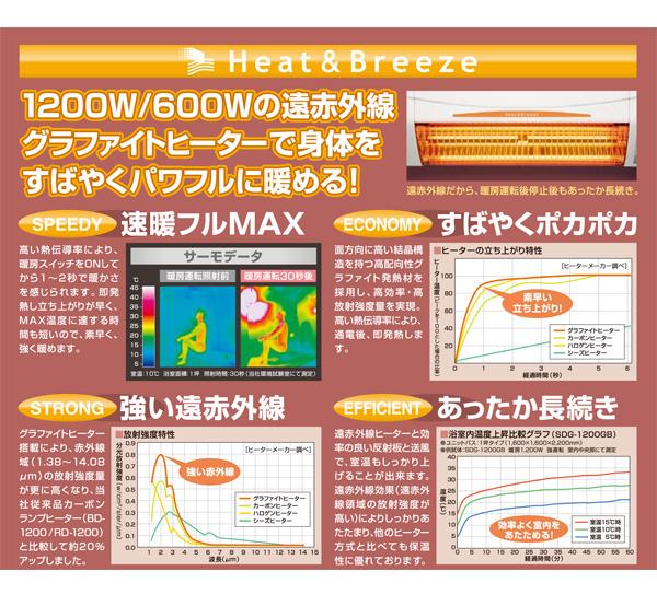 SDG-1200GB_k